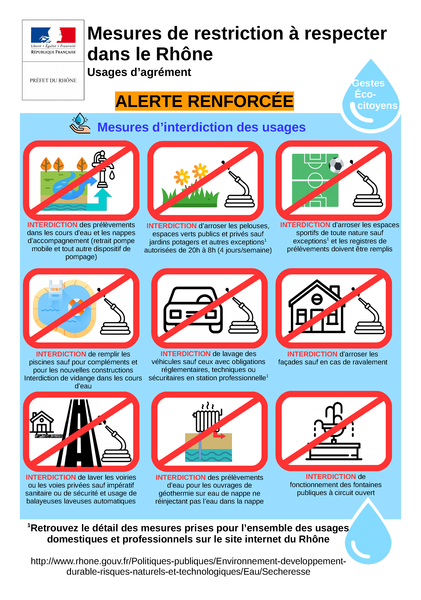 Mesures de restriction